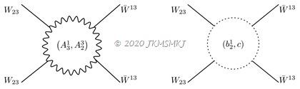 1 Loop 4 Point Graphs